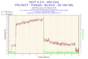 Température du GPU