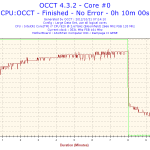 CPU core 0 temp