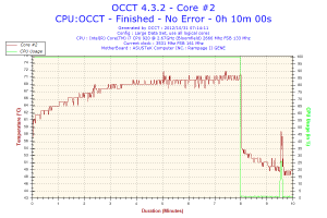 CPU core 2 temp