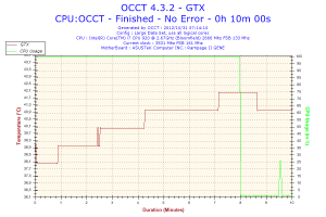 Graphical card temp