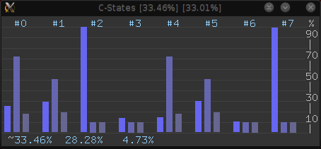 xfreq_15-CStates