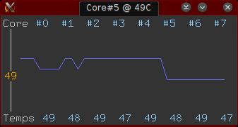 xfreq_15-Temps